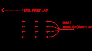 expl_finish